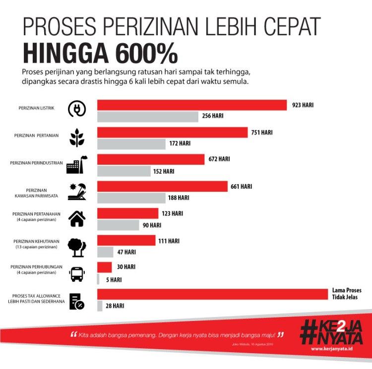 deregulasi_02