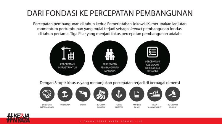 update-slide
